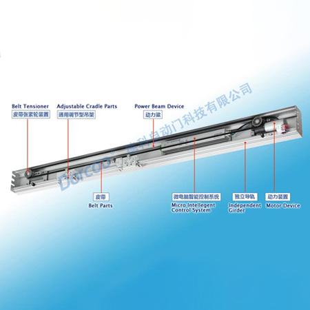 江苏DK300防辐射平滑门动力梁装置(400KG重型)