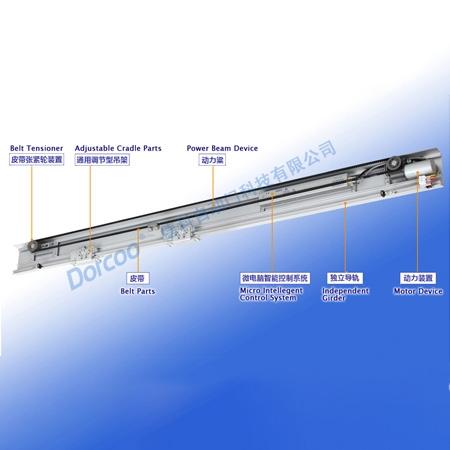 DK200防辐射平滑门动力梁装置(300KG重型)