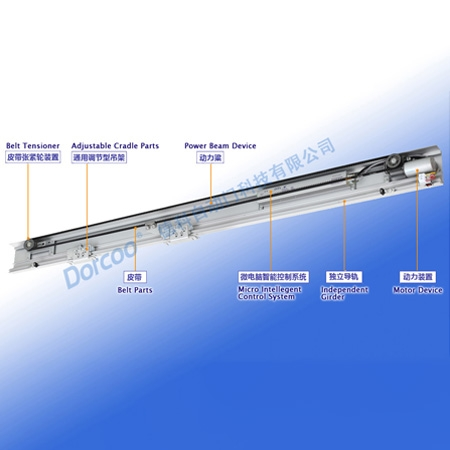 DK300自动平滑门装置(表面外挂式)